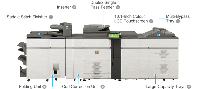 Sharp MFP Printers light production